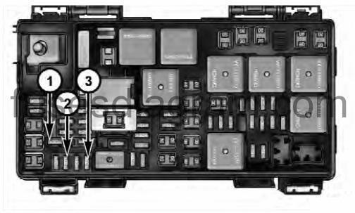 Dodge Diagram Fuse Box Ram 2011