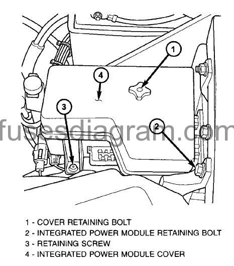 fuse box dodge ram 2002 2008