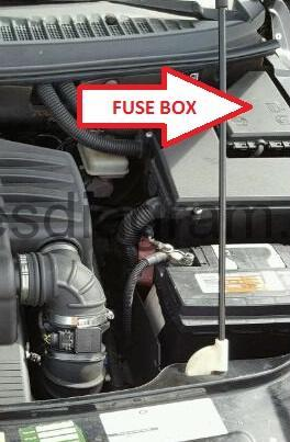 Fuse box Land Rover Freelander