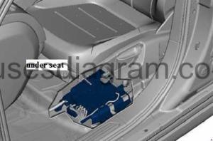 Fuse box Volkswagen Touareg 20102017