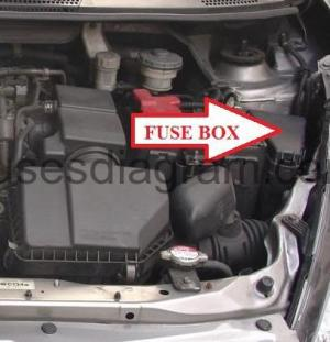 Fuse box Honda Jazz Fit