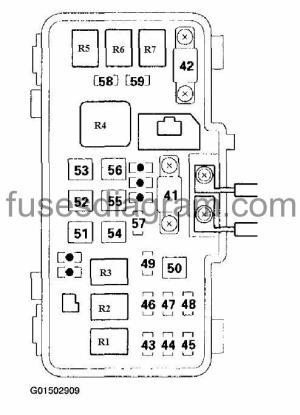 Fuse box Honda Odyssey 19992004