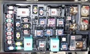 Fuse box Honda Odyssey 20032008