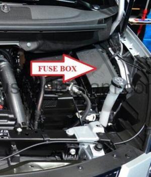 Fuse box OpelVauxhall Zafira Tourer C