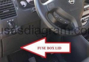 Fuse box OpelVauxhall Zafira A