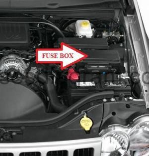 Fuse box Jeep Grand Cherokee 20052011