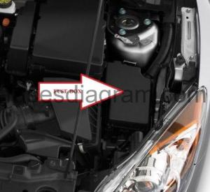 Fuse box Mazda 3 20082013