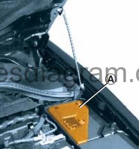 Fuse box Renault Megane 2