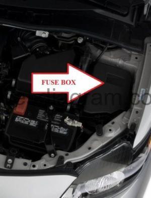 Fuse box Toyota Corolla 20072013