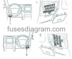 Fuse box Toyota Land Cruiser Prado 20022009