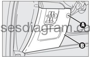 Fuse box diagram Alfa Romeo 159