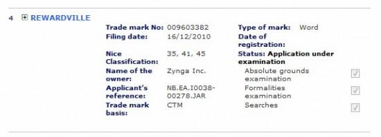 Rewardville trademark by Zynga