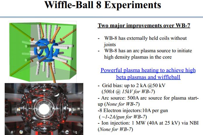 wiffleball 8 fusion