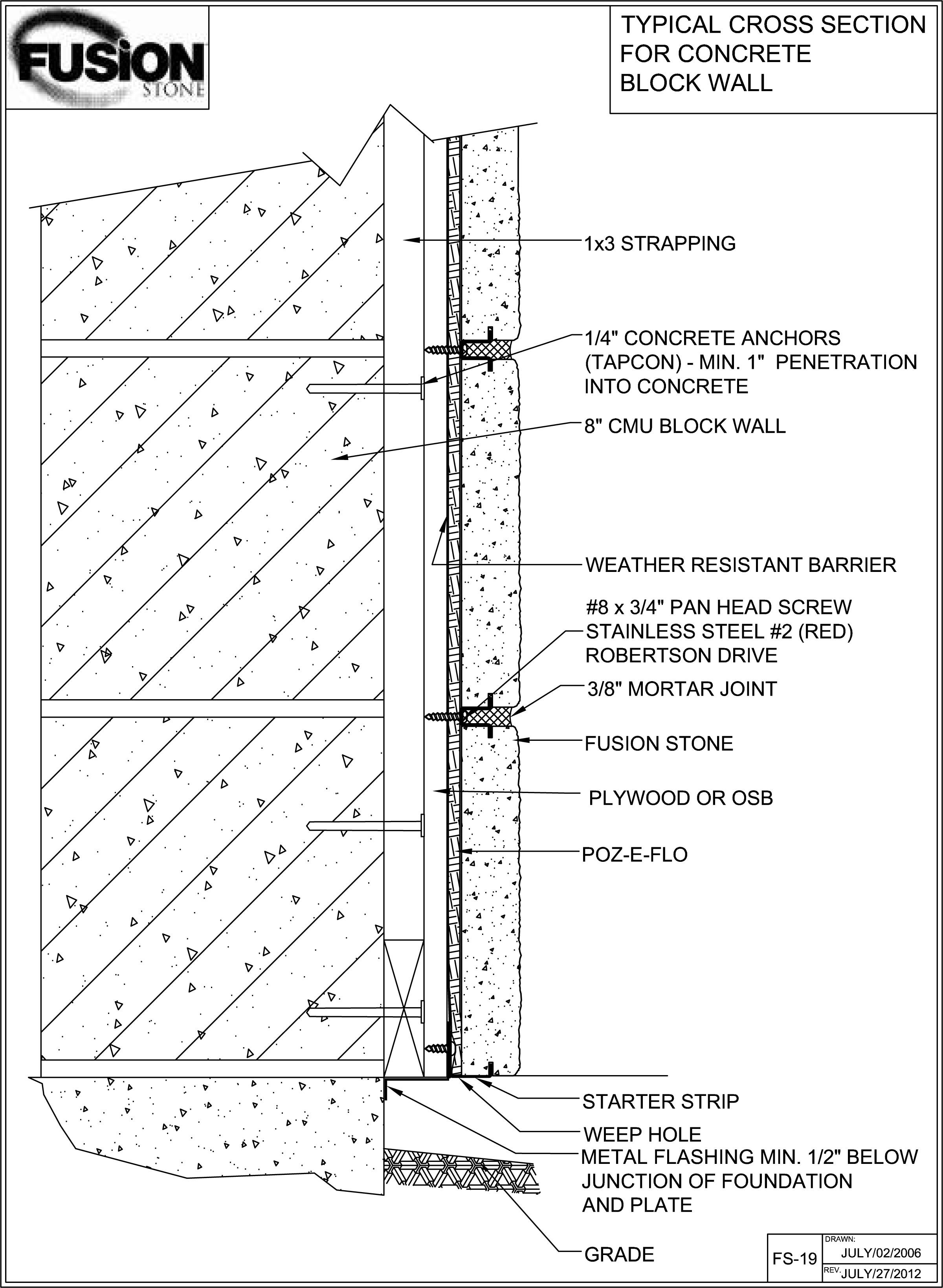 Brick Veneer Section At Foundation