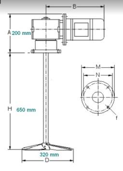 melangeur-brasserie-dimensions