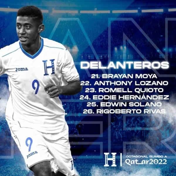 Los delanteros convocados por Fabián Coito para la selección de Honduras (Foto: Fenafuth)