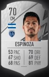 Roger Espinoza en FIFA 22 (Foto: Futbin)