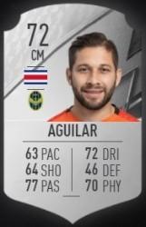 Elías Aguilar en FIFA 22 (Foto: Futbin)