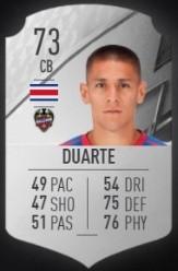 Oscar Duarte en FIFA 22 (Foto: Futbin)