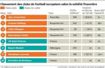 vía www.lesechos.fr