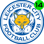 Leicester_City_crest