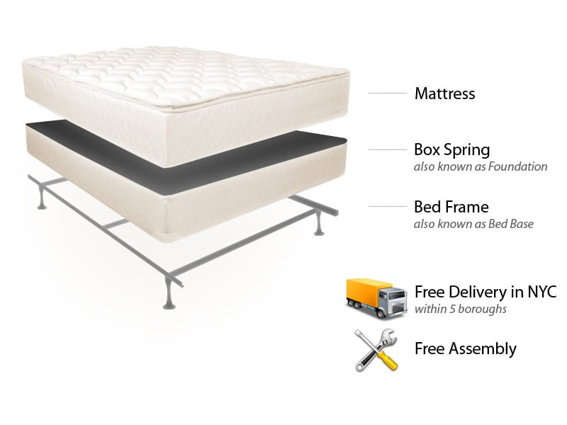 nyc deal queen pillowtop mattress set bed frame delivery set up in nyc