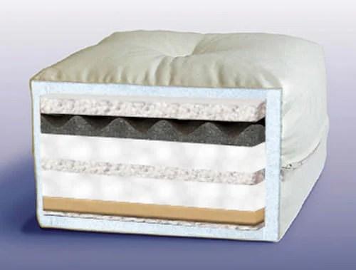 Latex Sit Firm Sleep Soft Futon Mattress By King Koil