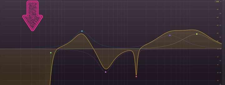 Equalização da voz - faixa abaixo de 100 Hz