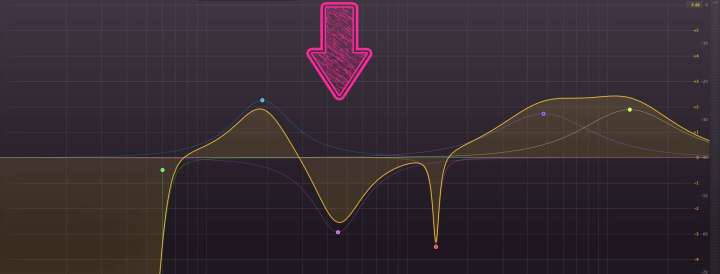 Equalização da voz - faixa entre 300 e 500 Hz