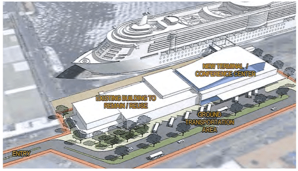 PortGateway_Redeveloped Terminal Artist Impression