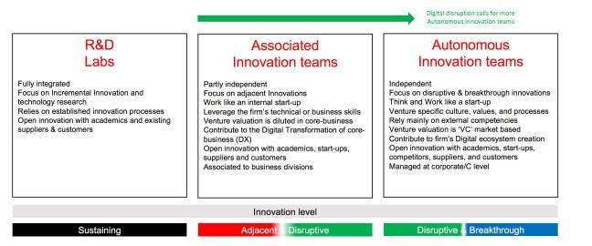 InnovationCenterTypologyv4