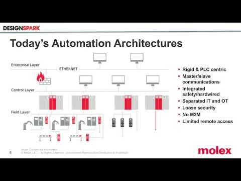Industry 4.0 Webinar