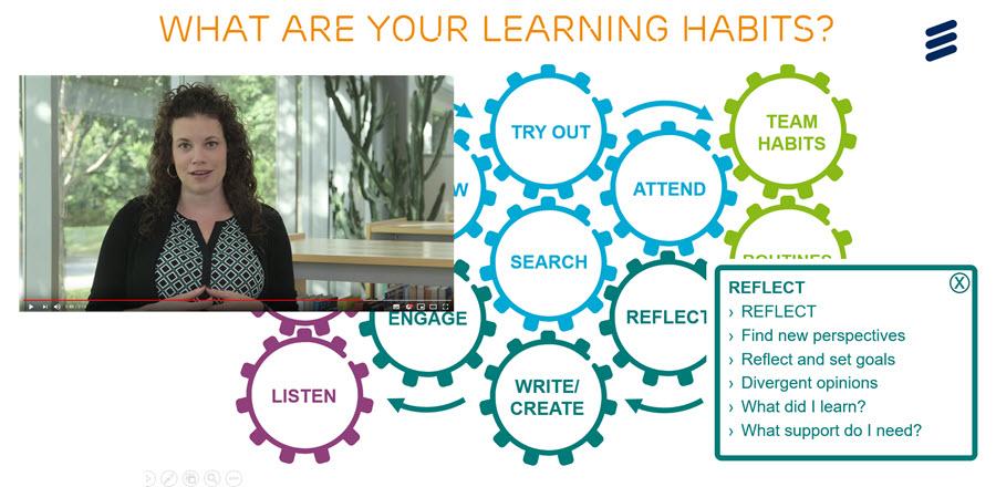 Ericsson Learning Habit kampanj