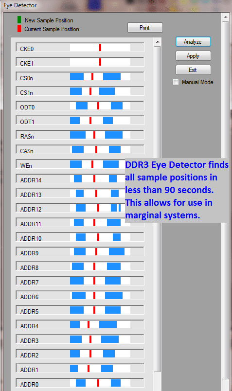 DDR3 Detective Eye Detector results