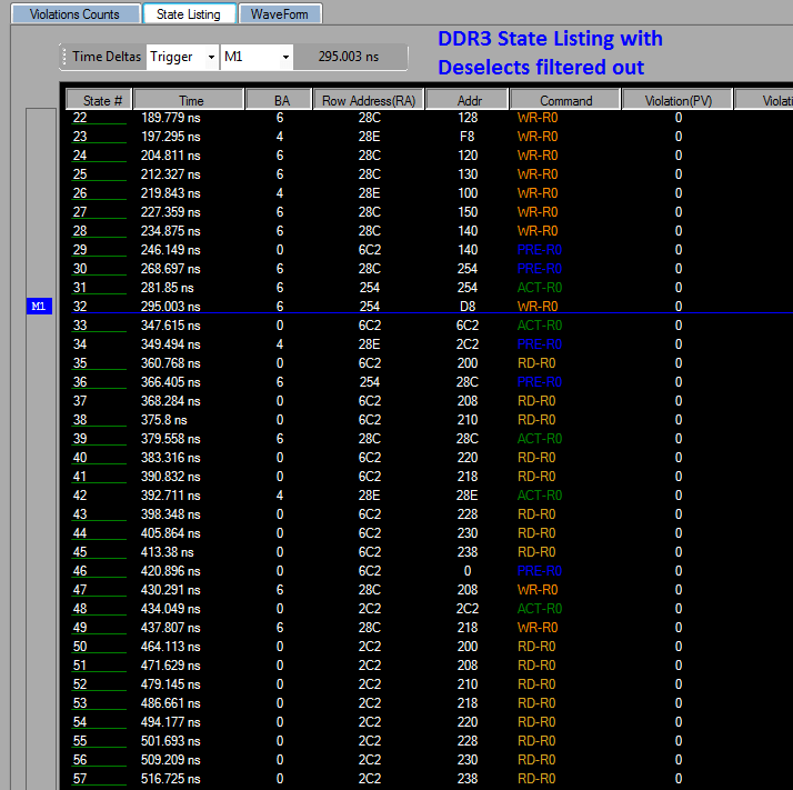 DDR3 Detective State Listing