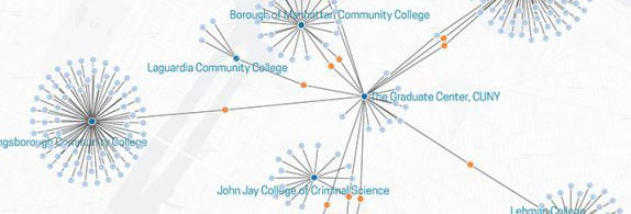 Mapping Our Network: DH2015 Poster Presentation