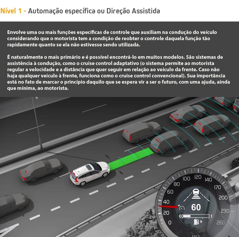 5 níveis de direção autônoma