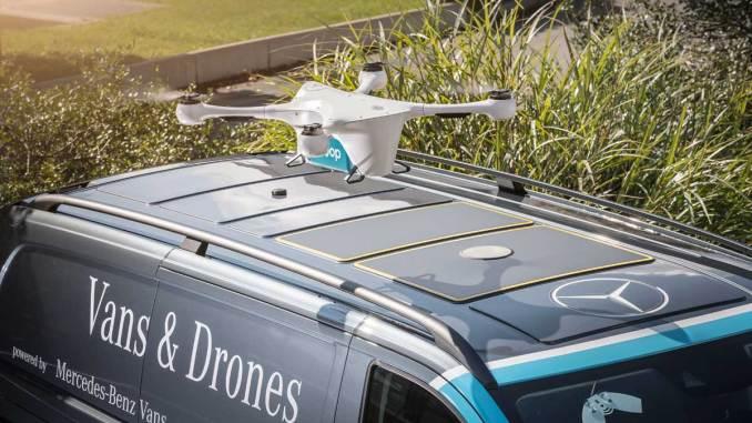 drones no e-commerce em zurique