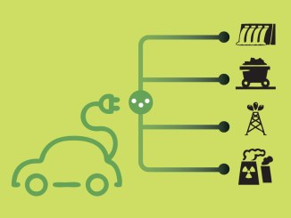veículos elétricos são verdes