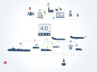 logística 4.0