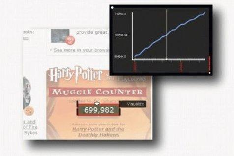 Zoetrope, Mayıs 2007'de Harry Potter kitaplarının ön sipariş satışını gösteriyor