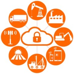 Internet Of Things for Business