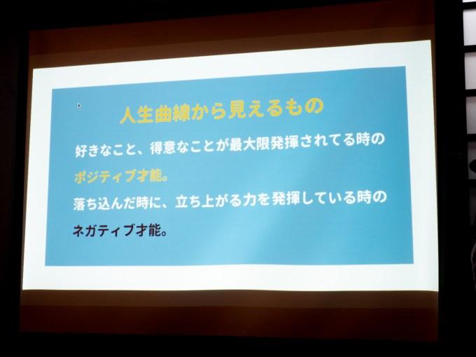 第25回岡山ブログカレッジ:自分曲線について