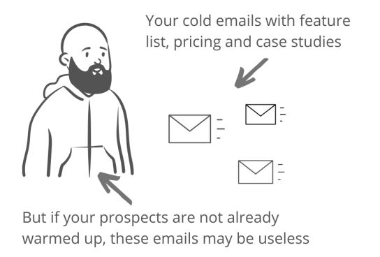 cold sales emails only effective for warm leads
