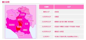 渋谷のデリヘル「SNOOP」のHPより