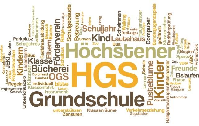 HGS_WordCloud