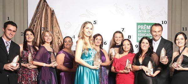 Os vencedores de 2009