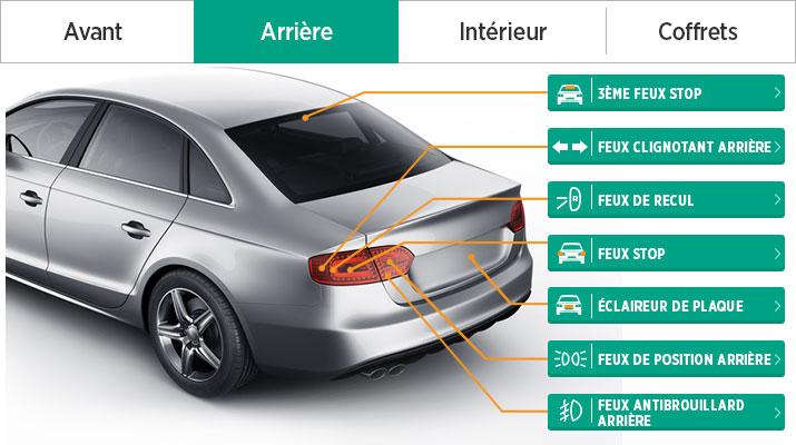ampoule voiture pas chere feu vert
