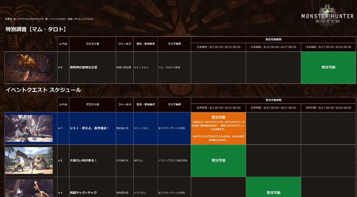 MHW公式イベントクエストスケジュールpdf