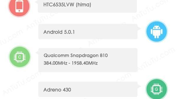 HTC One M9 benchmark leak